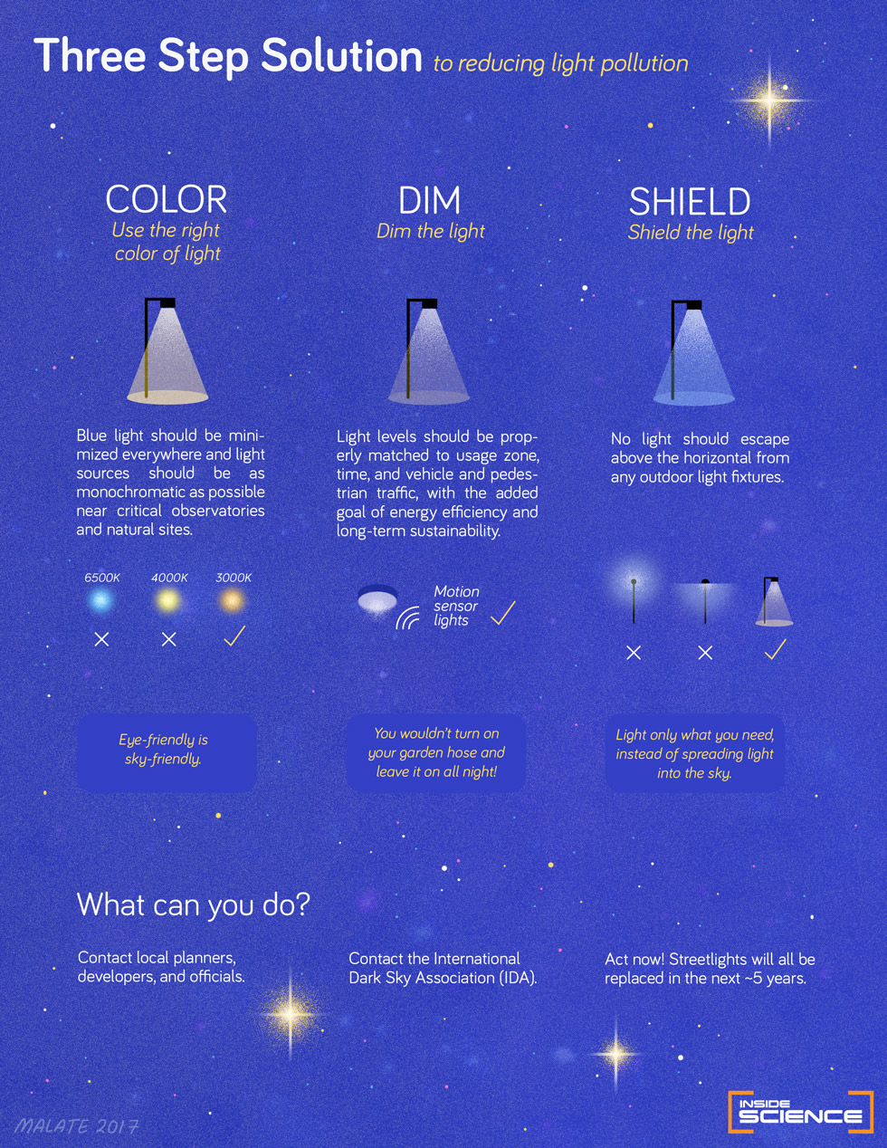 Light pollution reduction strategies